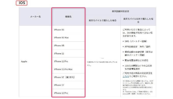 iPhone対応表