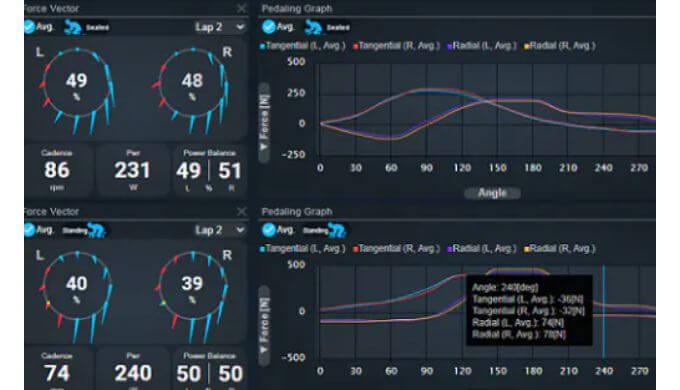 ペダリングベクトル管理画面